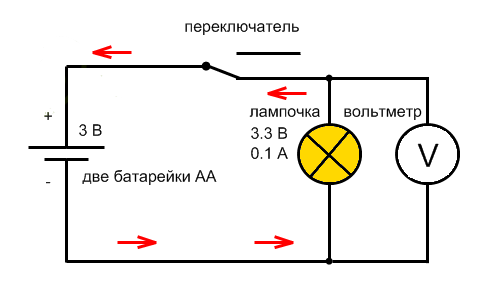 kako spojiti voltmetar