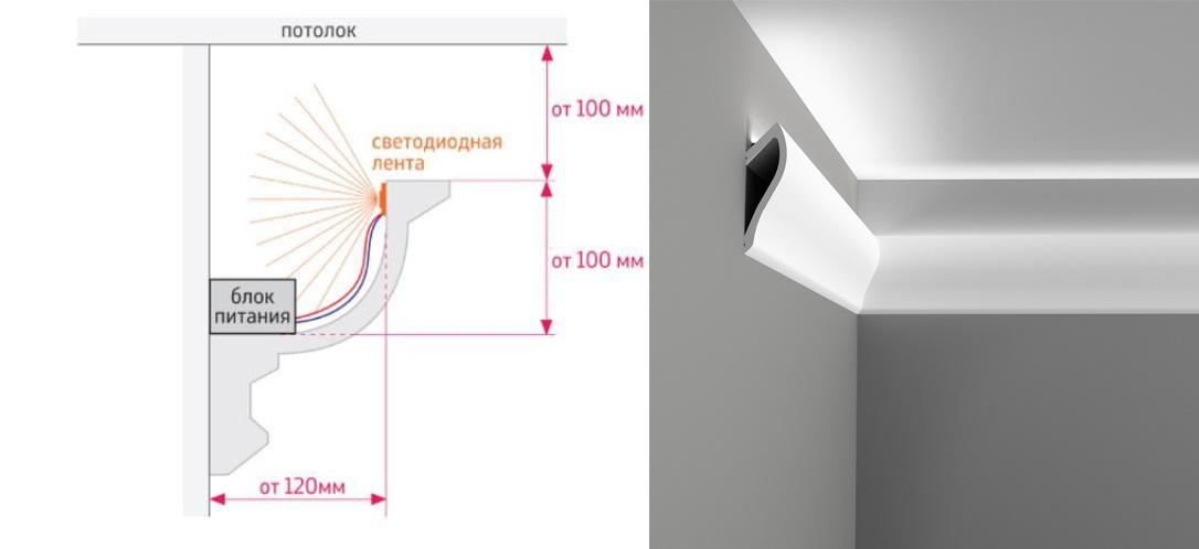 Потолочный плинтус для светодиодной ленты своими руками 37