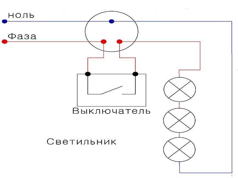 Как самому сделать акустические колонки: инструкция 12
